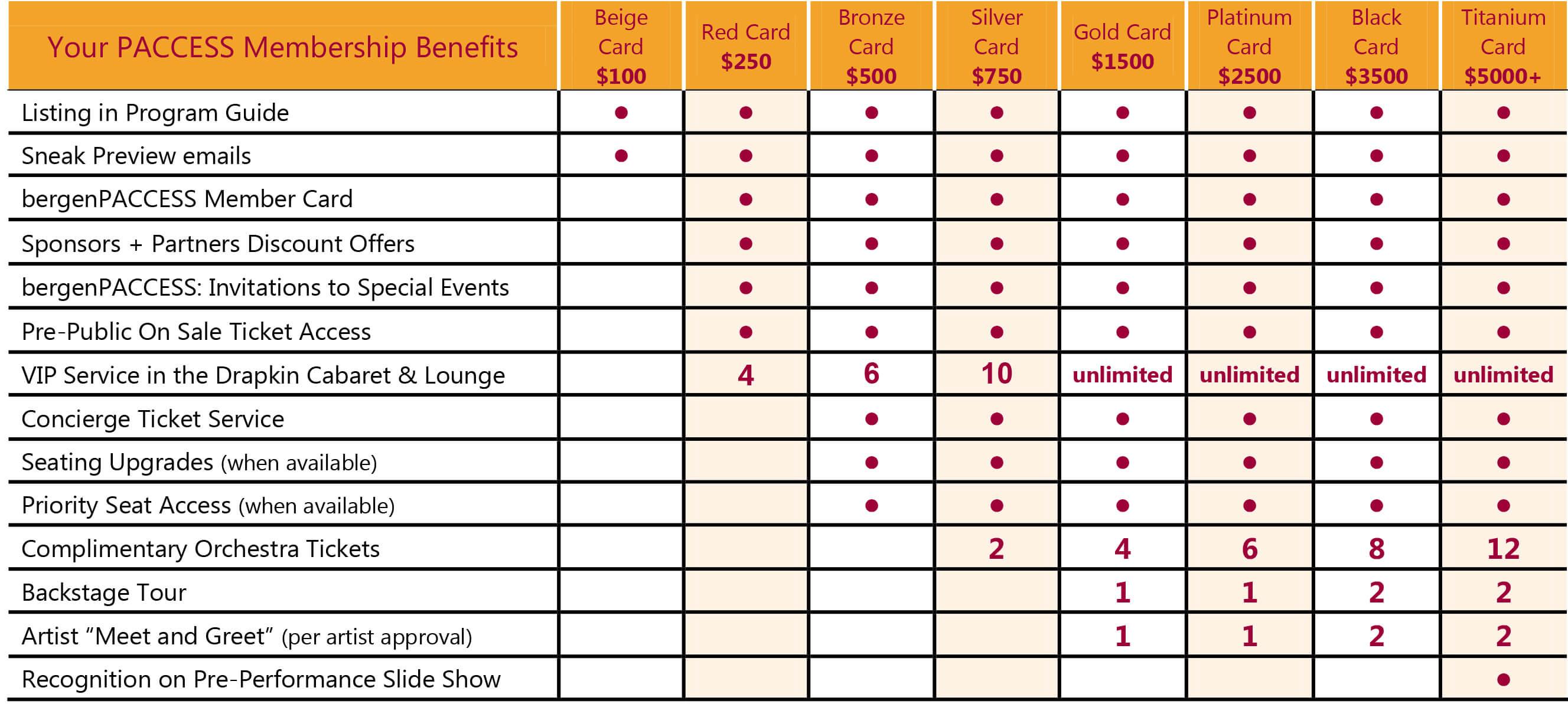 2015-member-benefits.jpg